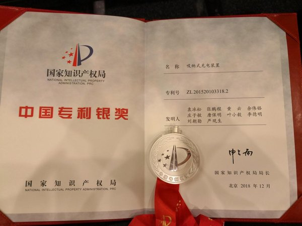 China Patent Award Certificate