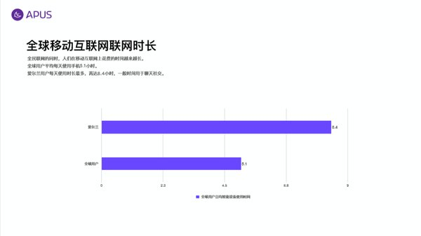 麒麟合盛(APUS):2018年度全球移动互联网用户行为图鉴