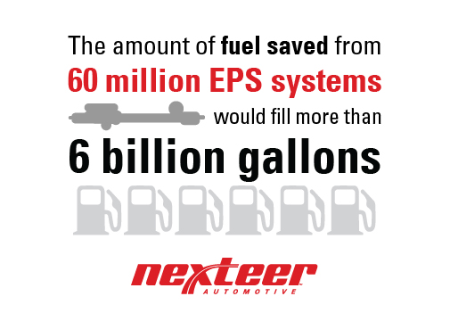 Nexteer Produces 60 Millionth Electric Power Steering System