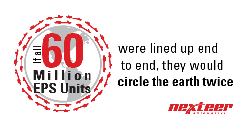 If all 60 Million EPS Units were lined up end to end, they would circle the earth twice.