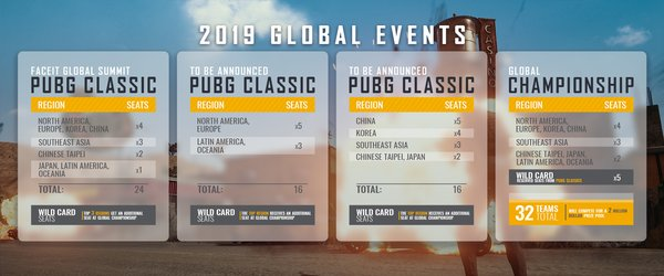 Announcement of PUBG SEA Esports Roadmap for 2019