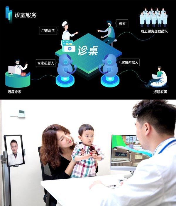 企鹅医生4大智能健康产品齐亮相