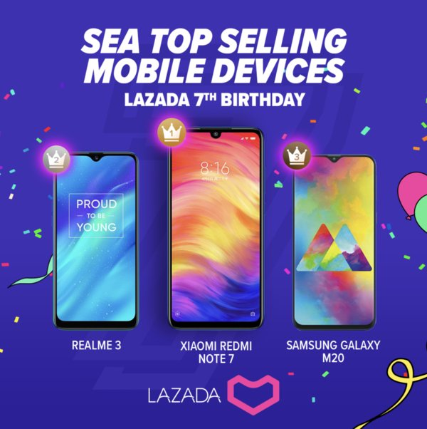 Top Selling Mobile Devices across Southeast Asia