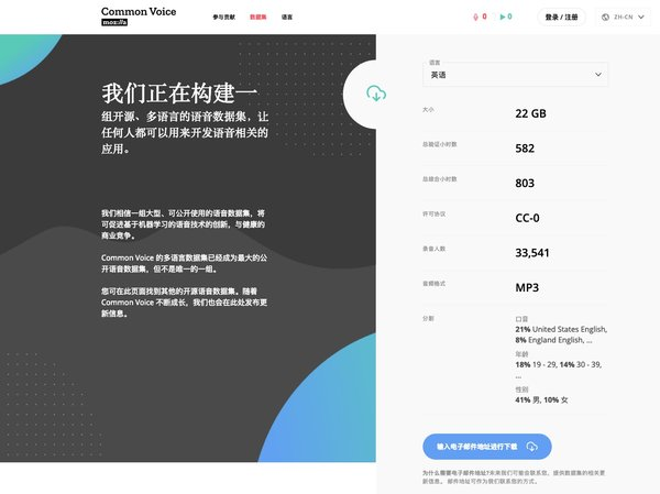 Mozilla's voice data crowdsourcing project Common Voice launches in Simplified Chinese Mandarin.