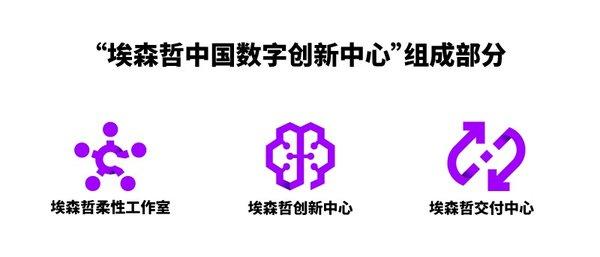 """""""埃森哲中国数字创新中心""""组成部分"""