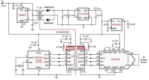 图2:ISO7741隔离MCU和ADC通信