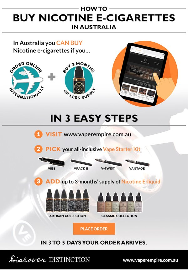 Vaper Empire Releases Infographic Explaining How To Buy Nicotine E-Cigarettes And Vape Juice In Australia