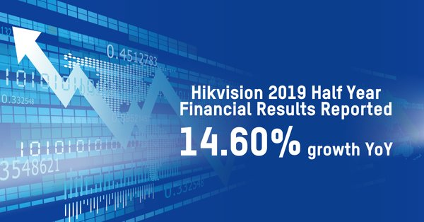 Hikvision 2019 HY financial news banner