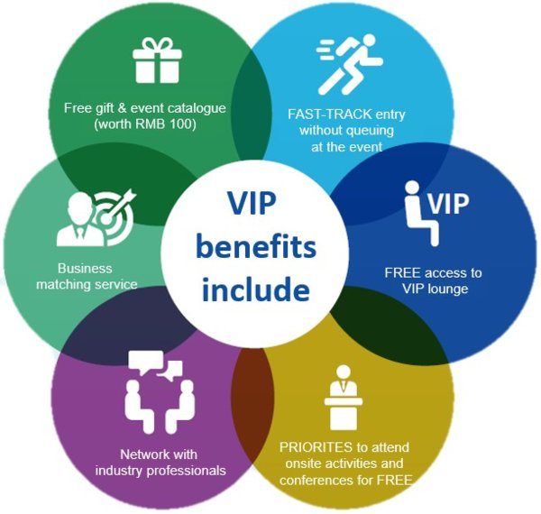 VIP benefits include