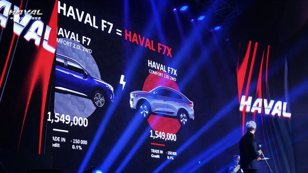 Haval F7x Has Been Released in Russia
