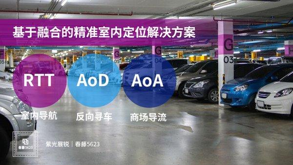 春藤5623支持基于蓝牙 AoD/AoA和Wi-Fi RTT融合的室内定位