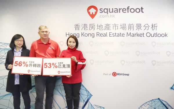 Hong Kong property prices predicted to go down, finds Squarefoot survey