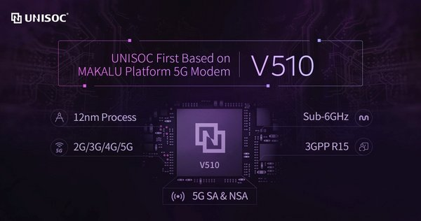 UNISOC 5G Modem V510 Powers China Unicom's Latest 5G CPE