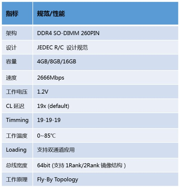 FORESEE DDR4内存条参数性能