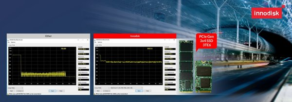 Innodisk Brings True NVMe Performance to Industrial Applications