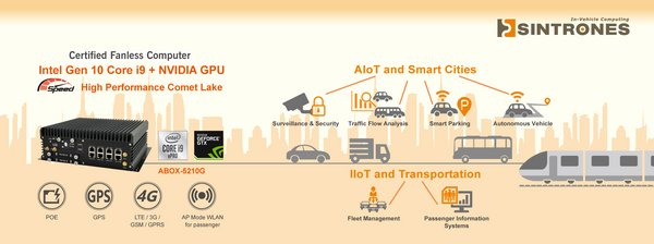 SINTRONES Launches New Intelligent Transportation Systems: ABOX-5210G Certified Fanless Computer