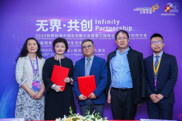 西门子医疗中国与阿斯利康中国达成战略合作