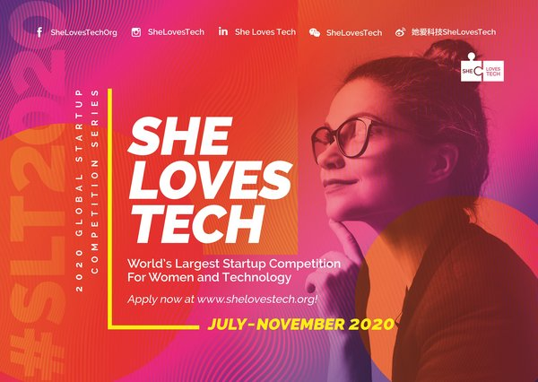 She Loves Tech 2020 Global Startup Competition