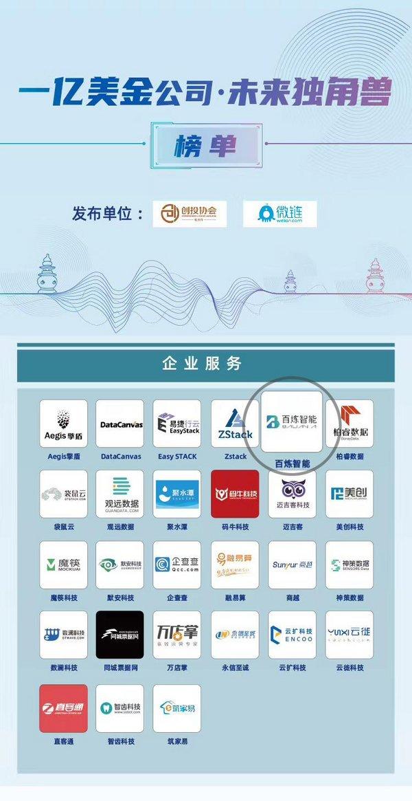 """百炼智能入选""""一亿美金公司-未来独角兽""""榜单"""