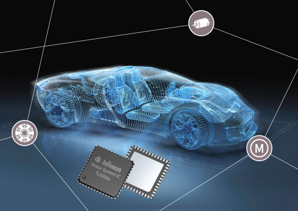 A new level of integration - Motor System IC from Infineon for controlling small electric motors in cars