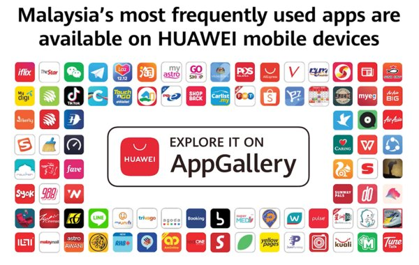 AppGallery Continues to Thrive in Malaysian Market