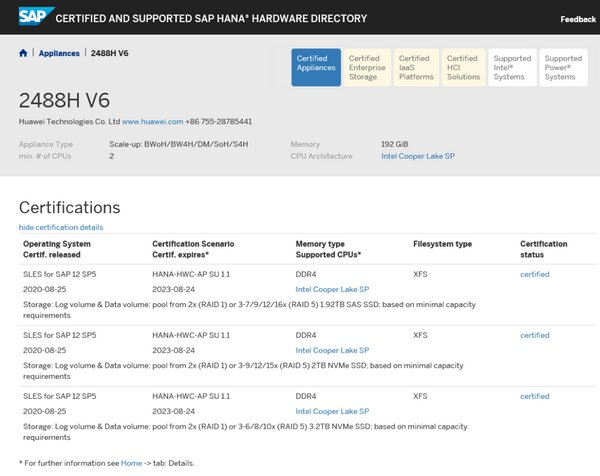 Huawei FusionServer Pro 2488H V6 Server Passes SAP HANA Appliance Certification