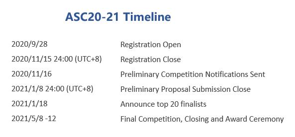 ASC20-21世界大学生超算竞赛启动全球报名