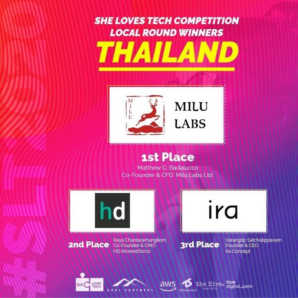 Milu Labs Wins Major Female-Focused Tech Competition in Thailand